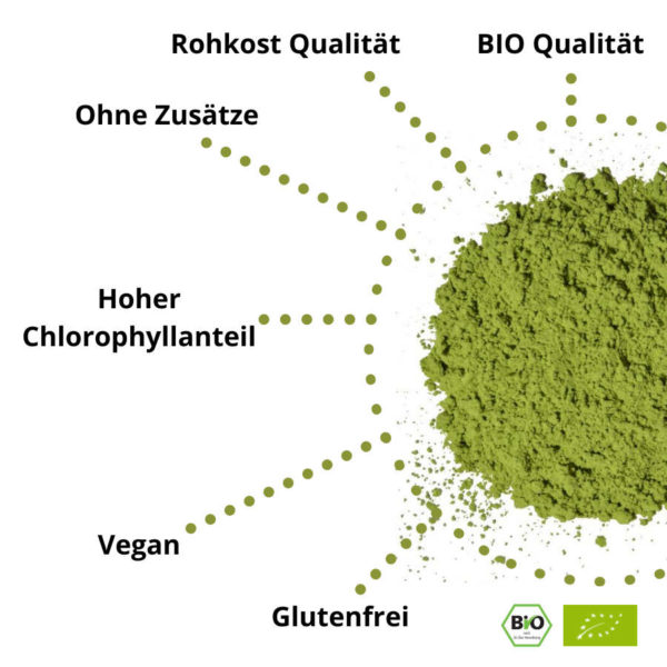 BIOgenes Gerstengras Qualitätsmerkmale