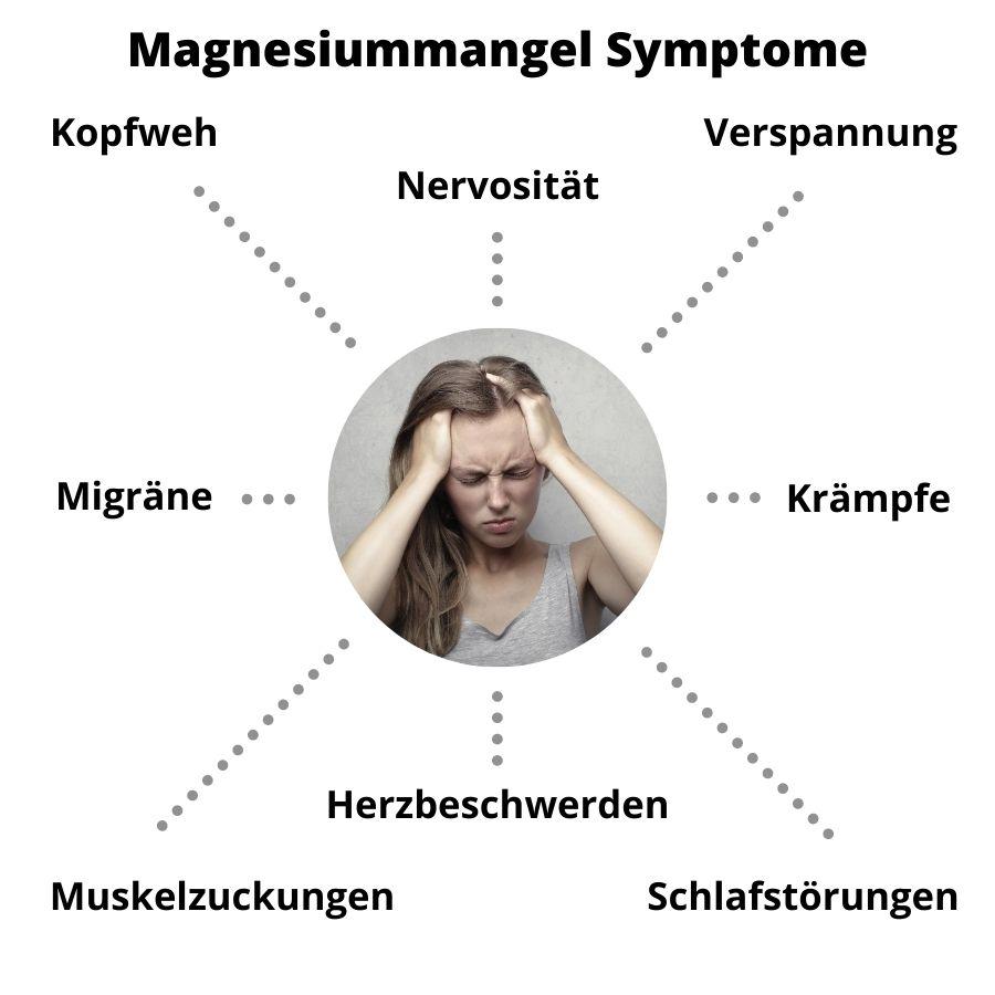Magnesiummangel Symptome