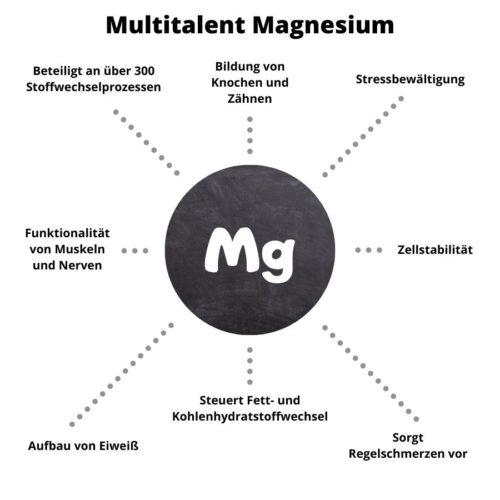 Multitalent Magnesium